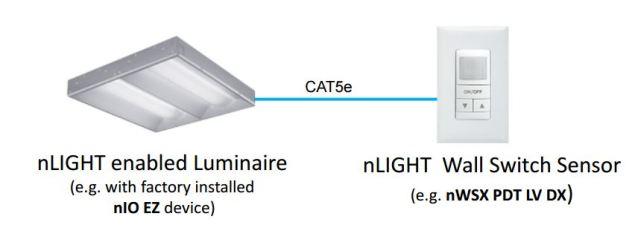 nlight system